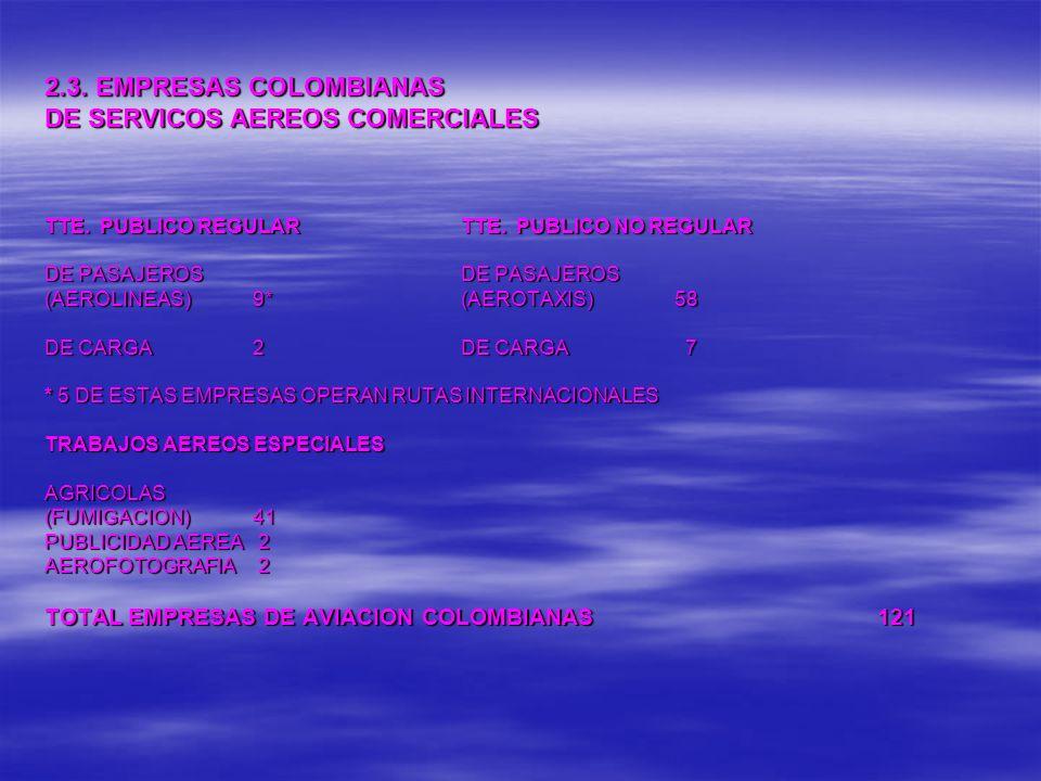 2.3. EMPRESAS COLOMBIANAS DE SERVICOS AEREOS COMERCIALES