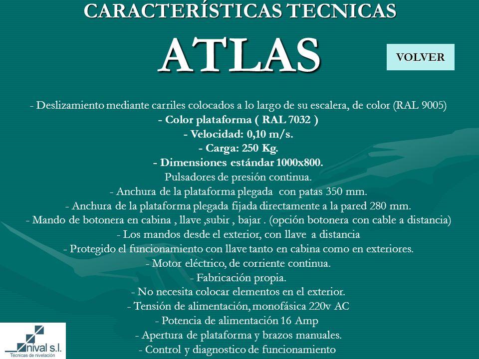 CARACTERÍSTICAS TECNICAS ATLAS