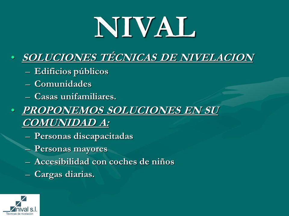 NIVAL SOLUCIONES TÉCNICAS DE NIVELACION