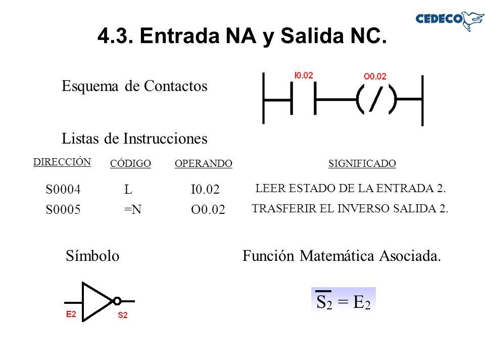 4.3. Entrada NA y Salida NC. S2 = E2 Esquema de Contactos