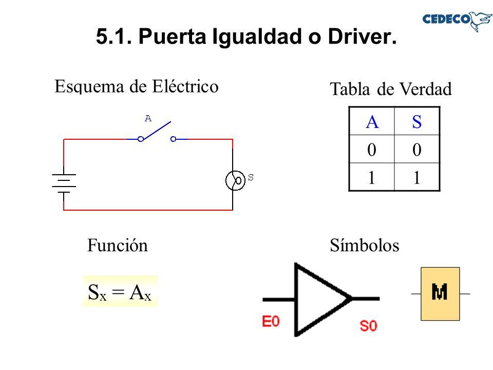 5.1. Puerta Igualdad o Driver.