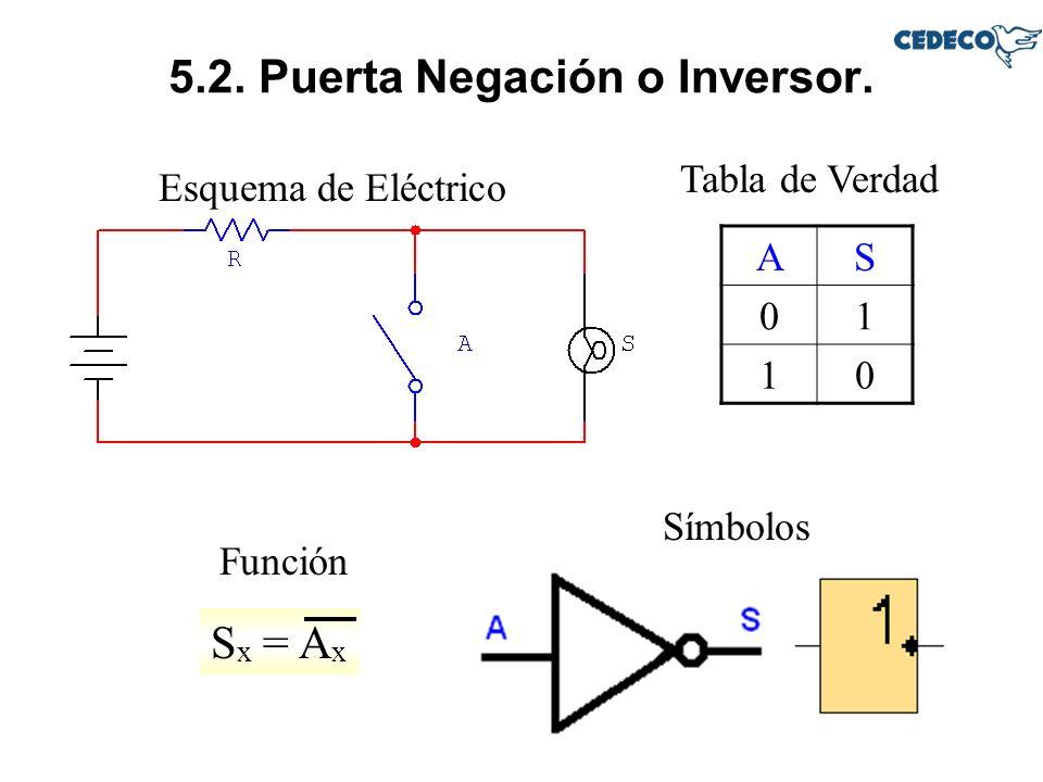 5.2. Puerta Negación o Inversor.