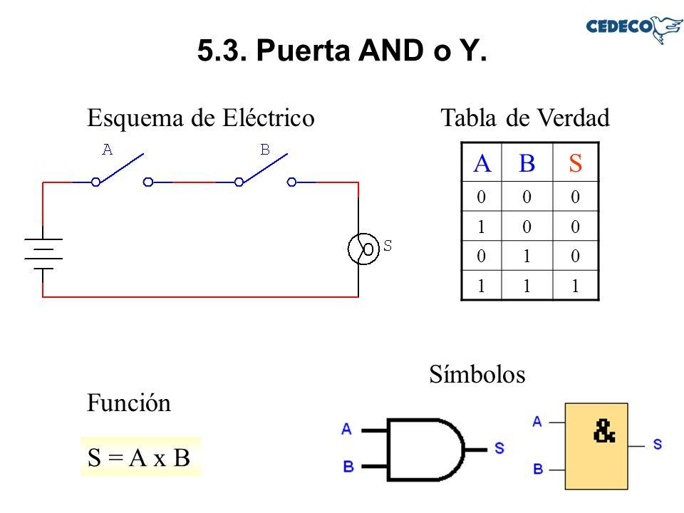 5.3. Puerta AND o Y. Esquema de Eléctrico Tabla de Verdad A B S