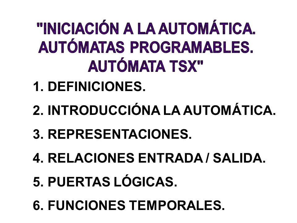 INICIACIÓN A LA AUTOMÁTICA. AUTÓMATAS PROGRAMABLES.