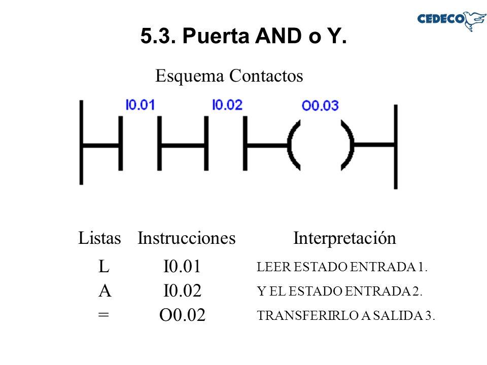 5.3. Puerta AND o Y. Esquema Contactos Listas Instrucciones