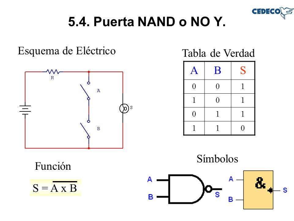 5.4. Puerta NAND o NO Y. Esquema de Eléctrico Tabla de Verdad A B S