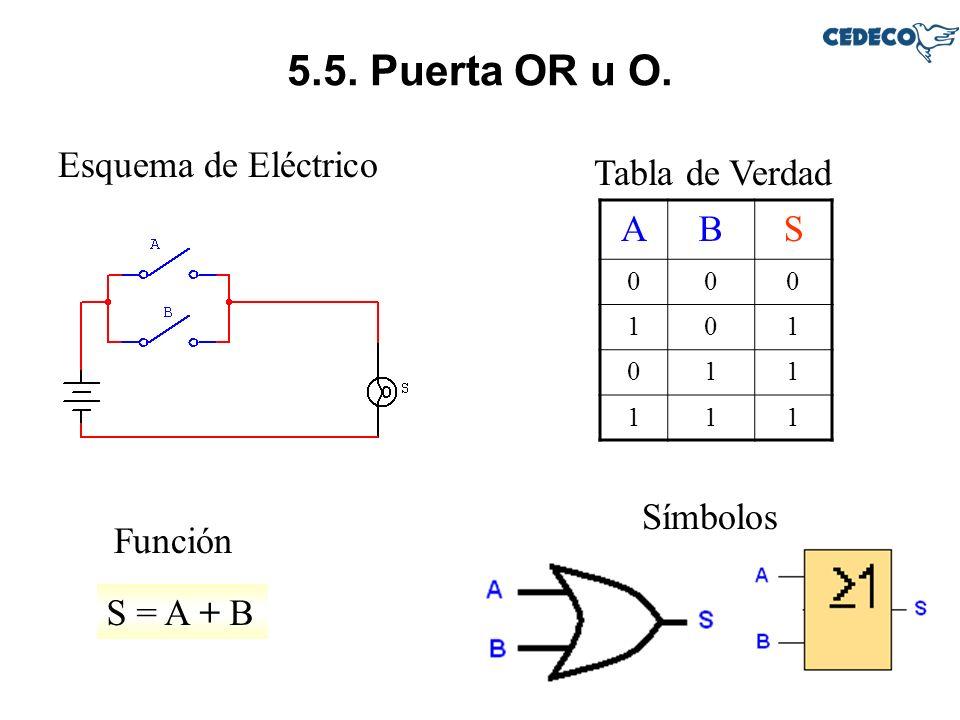 5.5. Puerta OR u O. Esquema de Eléctrico Tabla de Verdad A B S