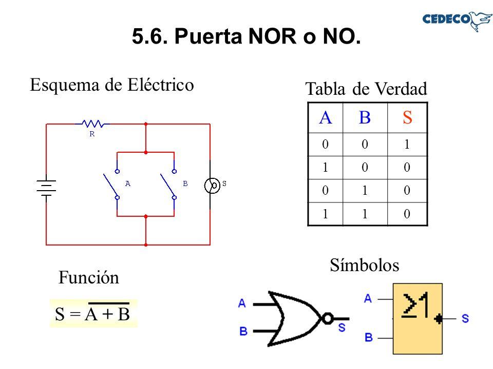 5.6. Puerta NOR o NO. Esquema de Eléctrico Tabla de Verdad A B S