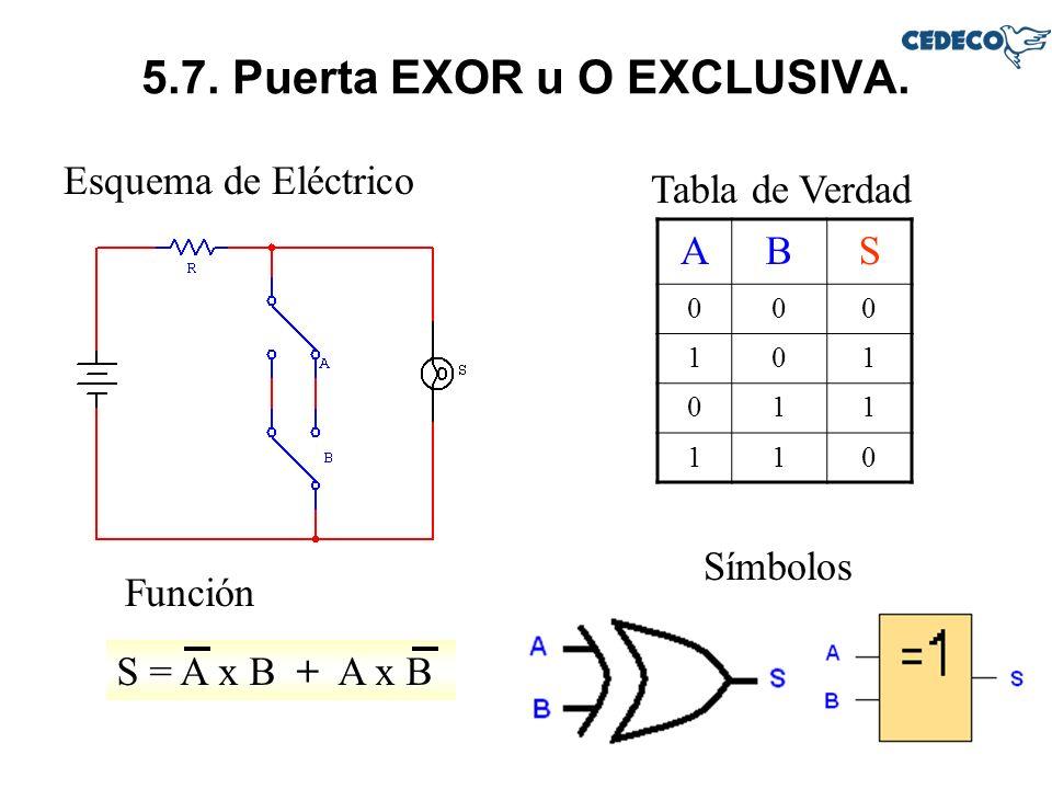 5.7. Puerta EXOR u O EXCLUSIVA.