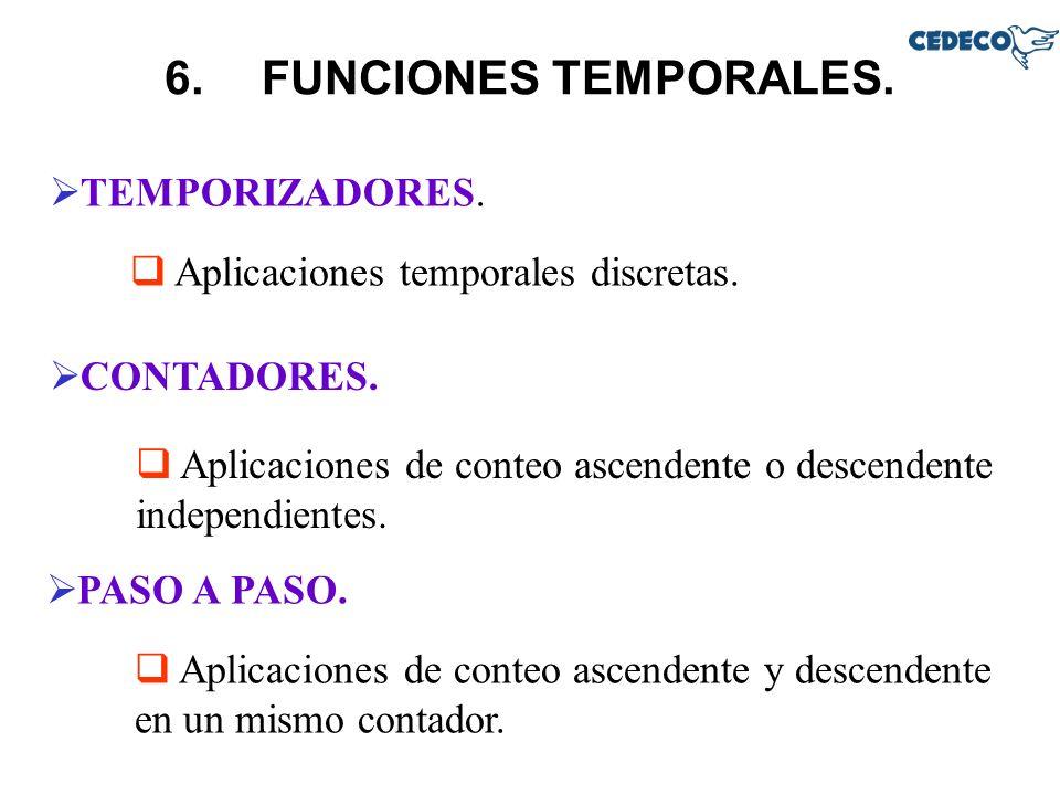 FUNCIONES TEMPORALES. TEMPORIZADORES.