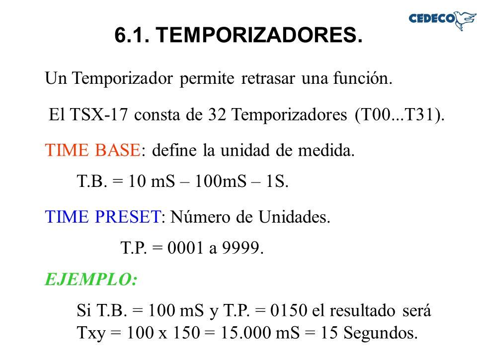 6.1. TEMPORIZADORES. Un Temporizador permite retrasar una función.
