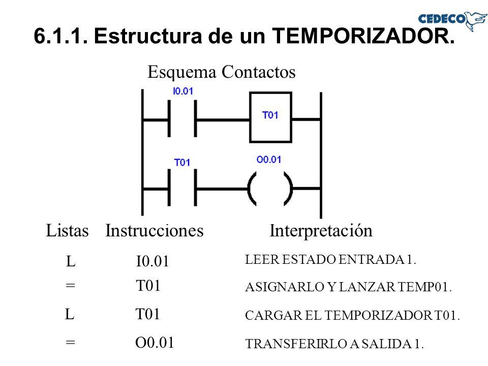6.1.1. Estructura de un TEMPORIZADOR.
