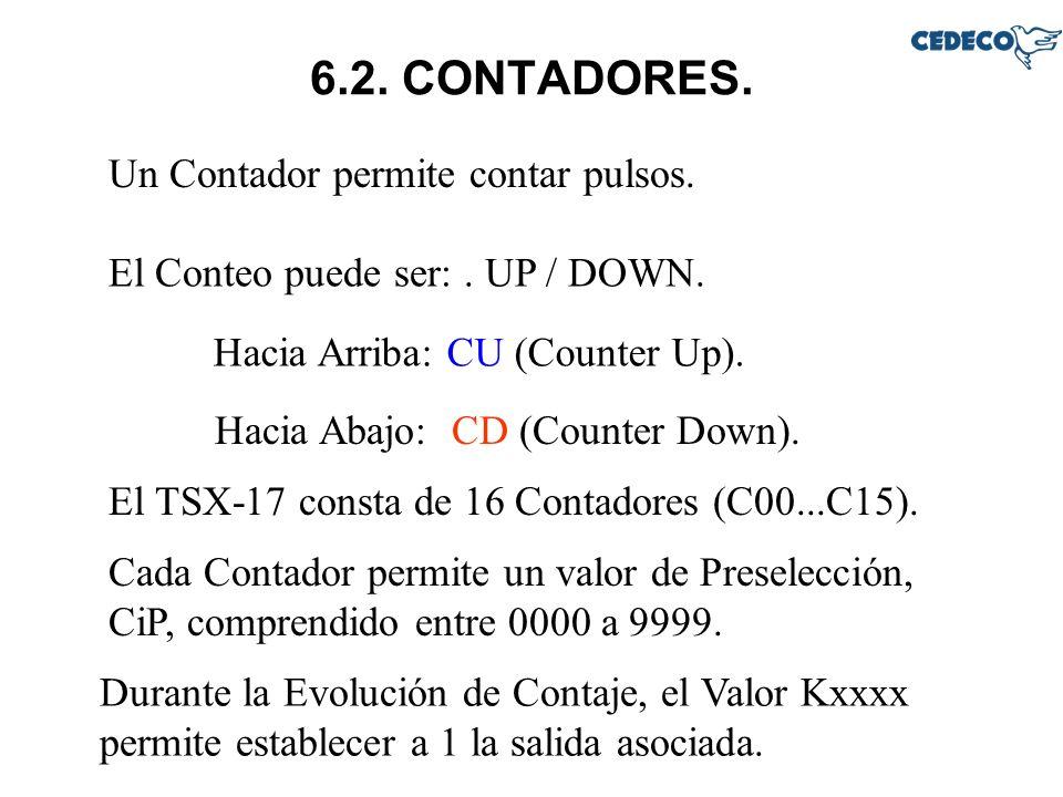 6.2. CONTADORES. Un Contador permite contar pulsos.