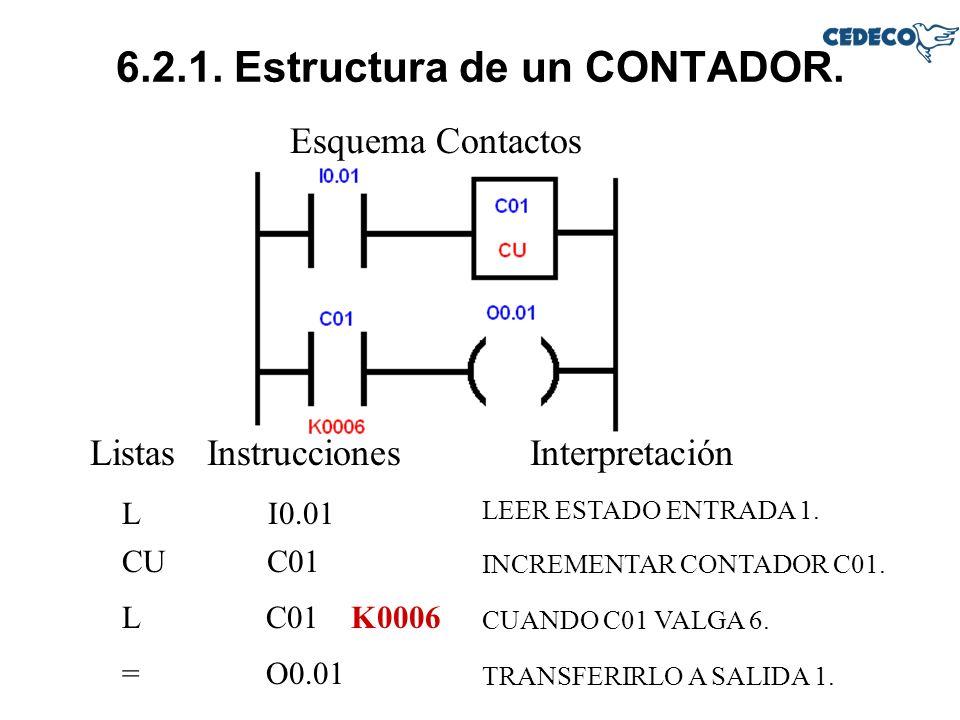 6.2.1. Estructura de un CONTADOR.