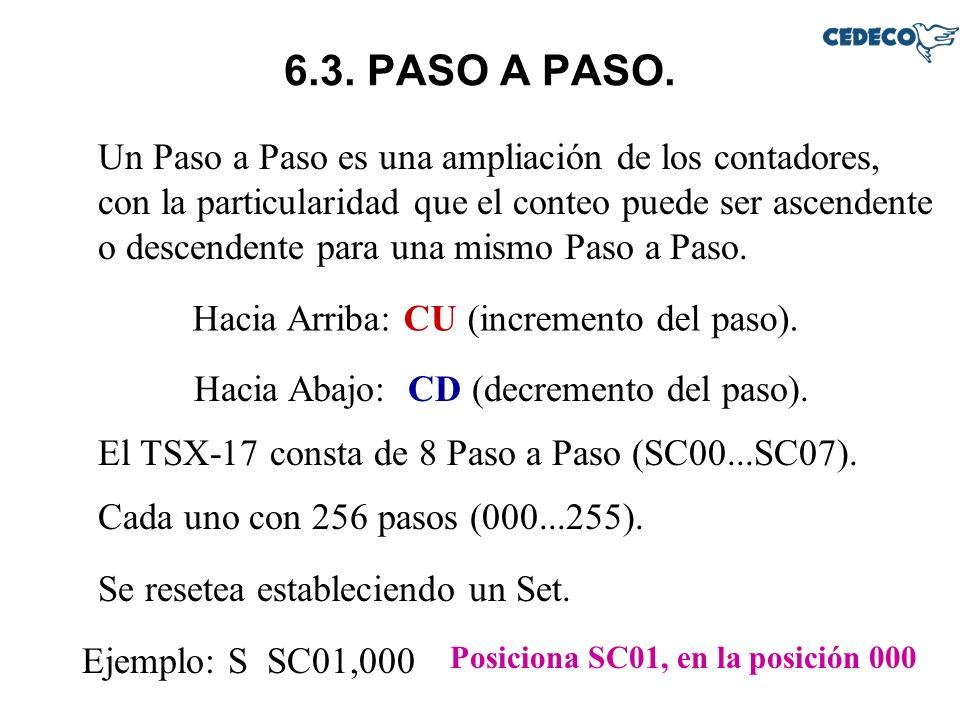 6.3. PASO A PASO.