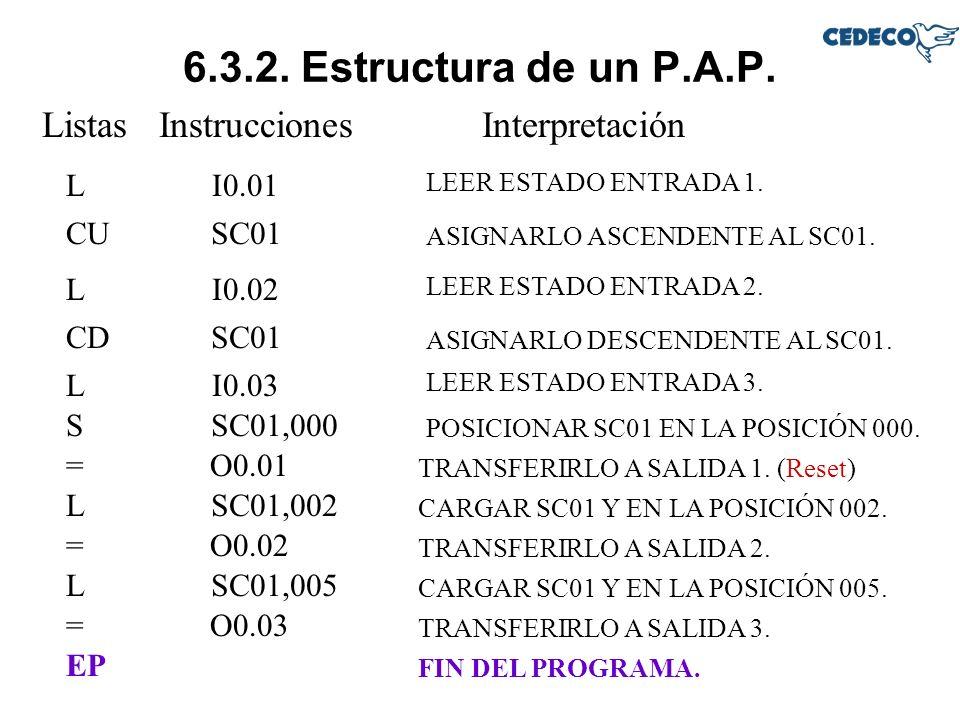 6.3.2. Estructura de un P.A.P. Listas Instrucciones Interpretación L