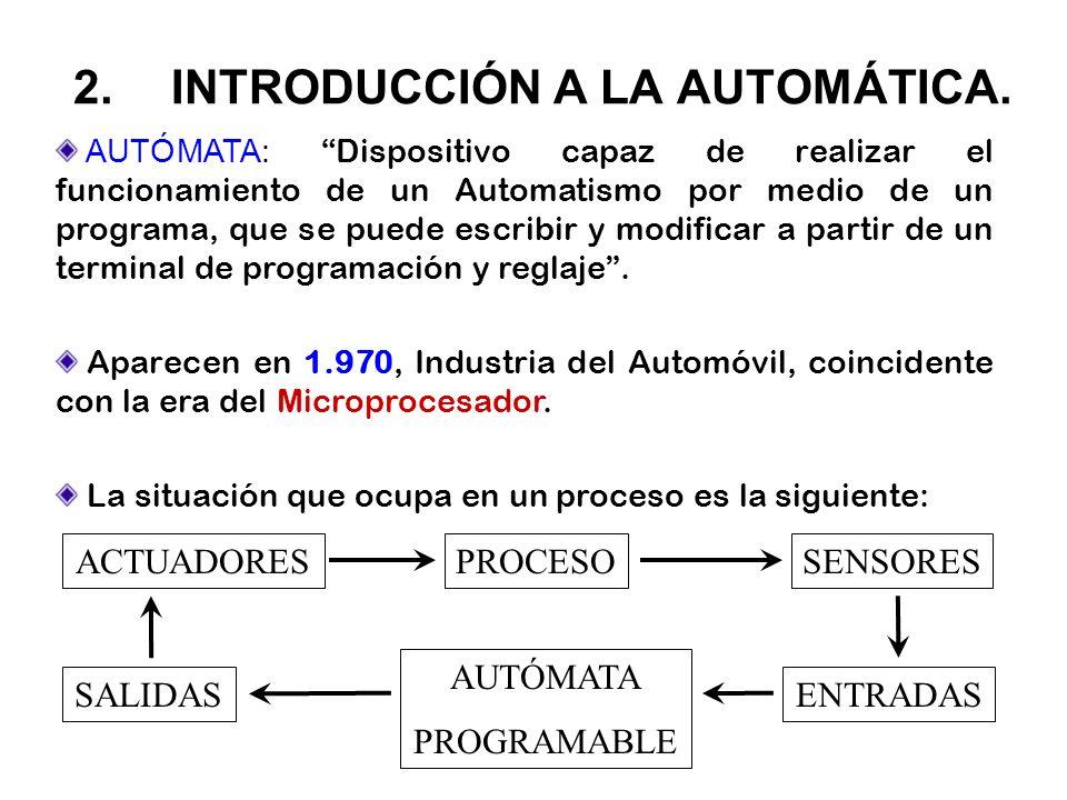INTRODUCCIÓN A LA AUTOMÁTICA.