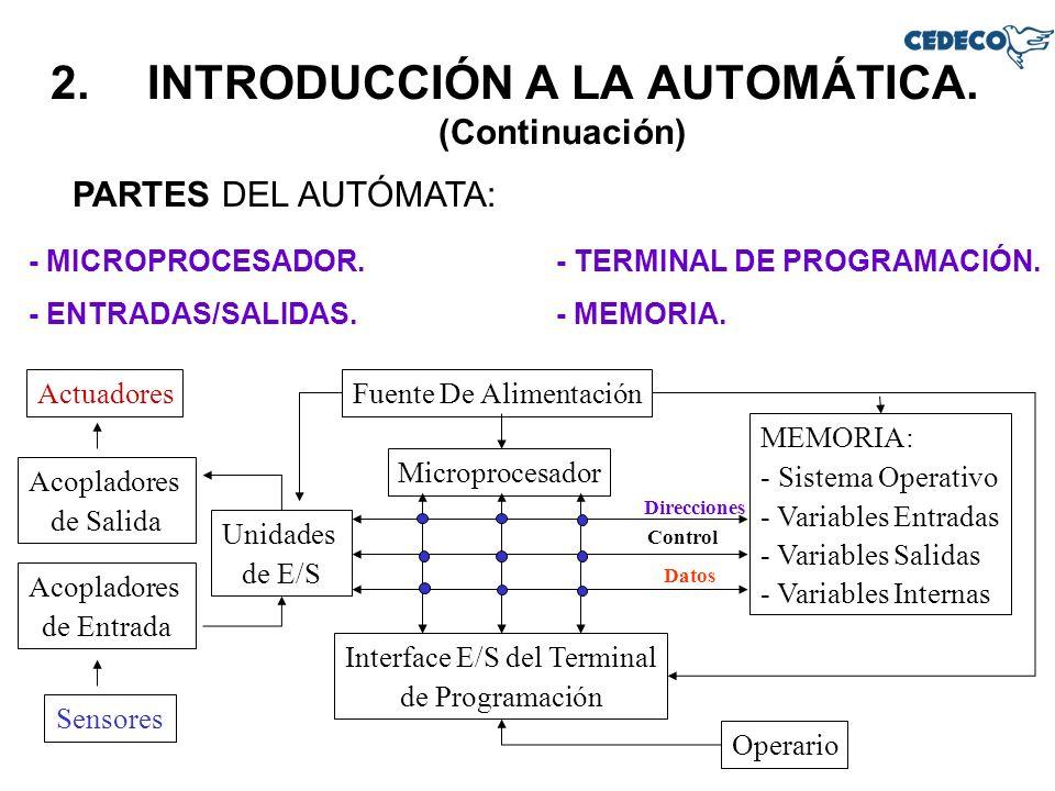 INTRODUCCIÓN A LA AUTOMÁTICA. (Continuación)