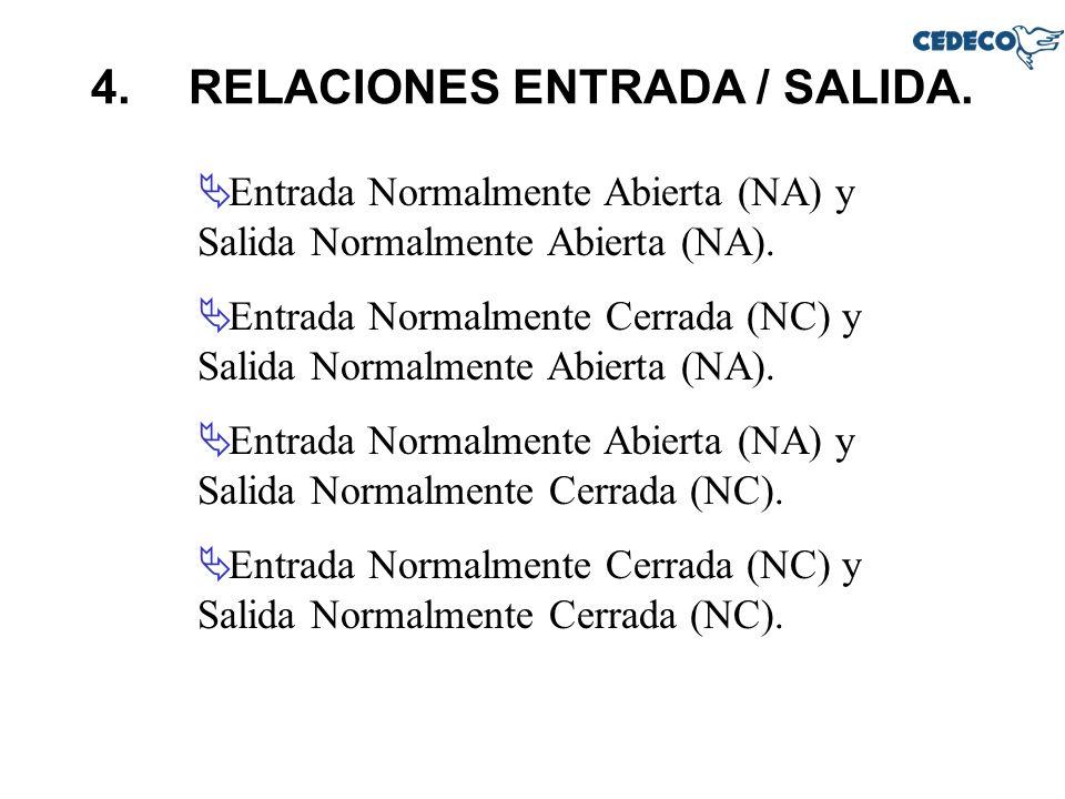 RELACIONES ENTRADA / SALIDA.