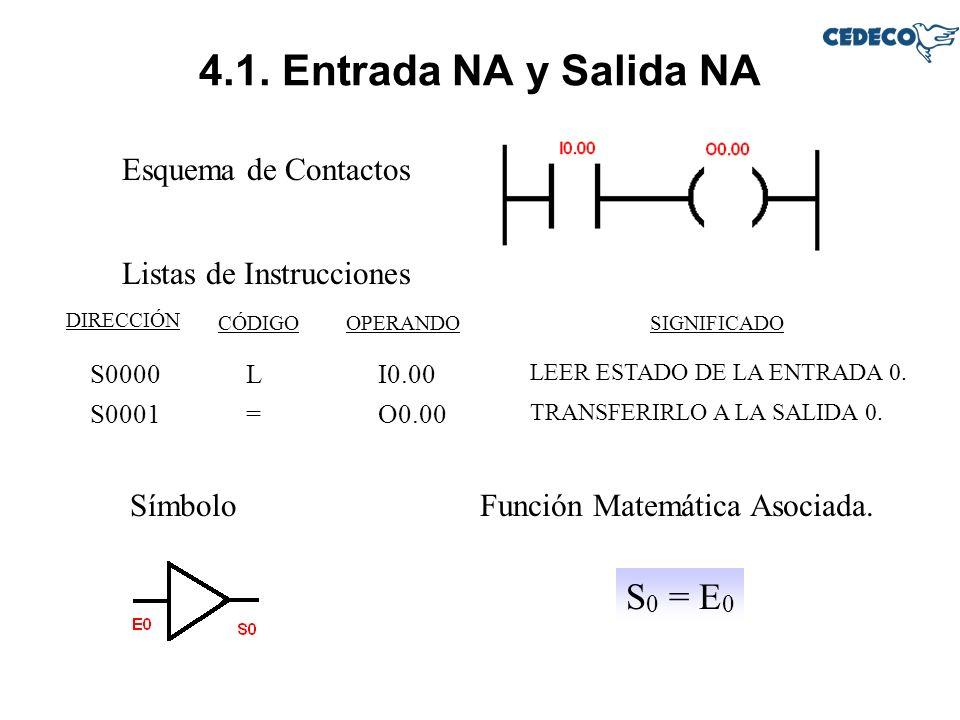 4.1. Entrada NA y Salida NA S0 = E0 Esquema de Contactos