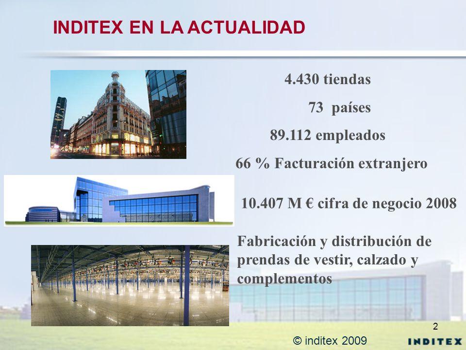 INDITEX EN LA ACTUALIDAD 66 % Facturación extranjero