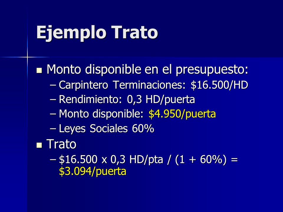 Ejemplo Trato Monto disponible en el presupuesto: Trato