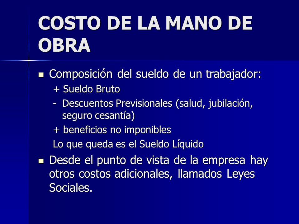 COSTO DE LA MANO DE OBRA Composición del sueldo de un trabajador: