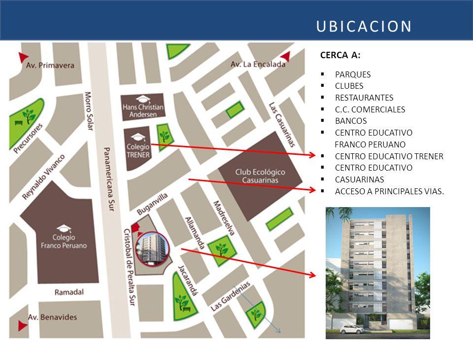 UBICACION C.C CERCA A: PARQUES CLUBES RESTAURANTES C.C. COMERCIALES