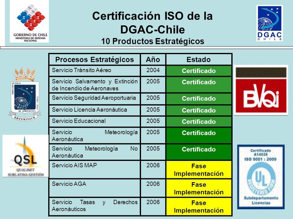 Certificación ISO de la DGAC-Chile
