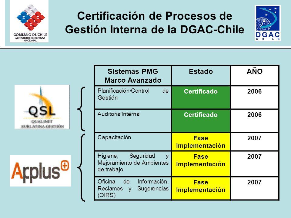 Certificación de Procesos de Gestión Interna de la DGAC-Chile