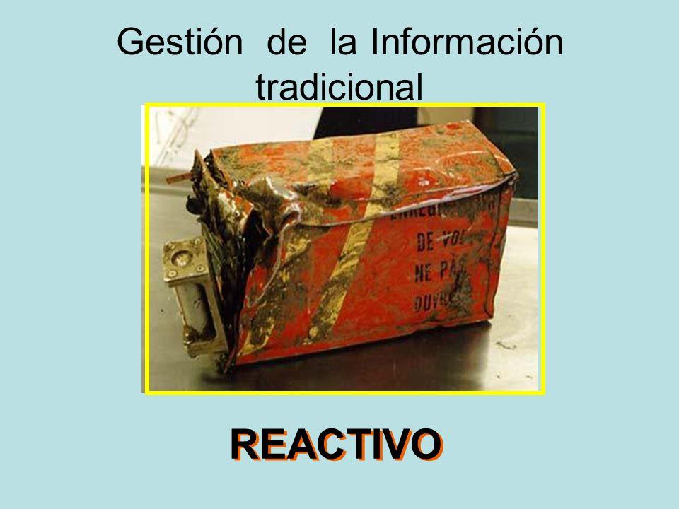 Gestión de la Información tradicional