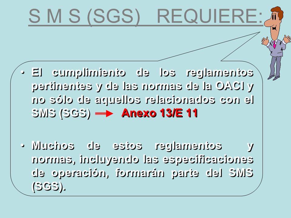 S M S (SGS) REQUIERE: