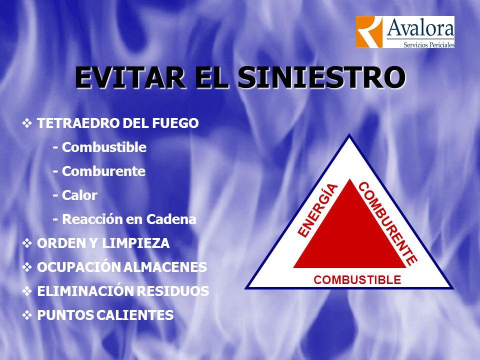 EVITAR EL SINIESTRO TETRAEDRO DEL FUEGO - Combustible - Comburente