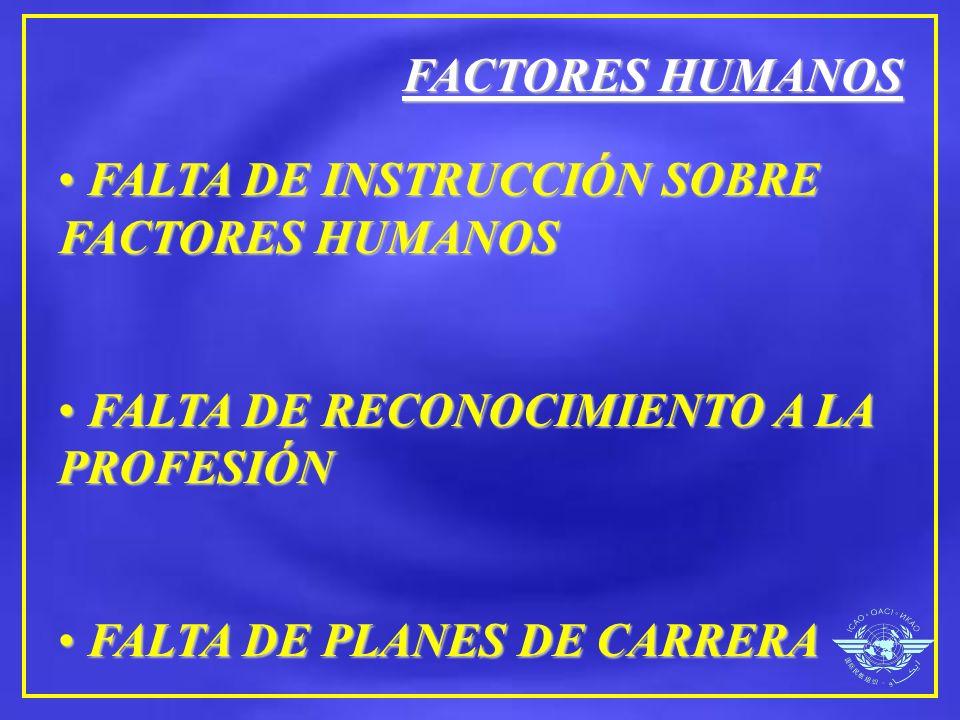 FALTA DE INSTRUCCIÓN SOBRE FACTORES HUMANOS