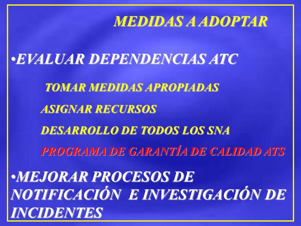 EVALUAR DEPENDENCIAS ATC TOMAR MEDIDAS APROPIADAS