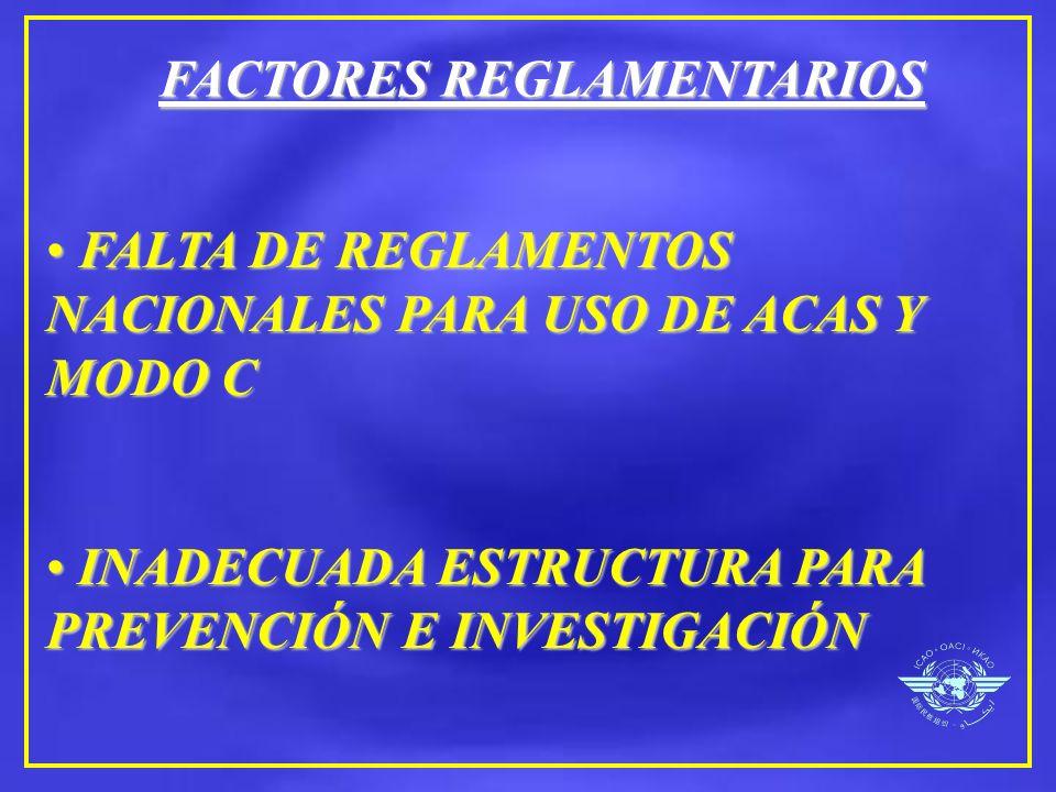 FACTORES REGLAMENTARIOS