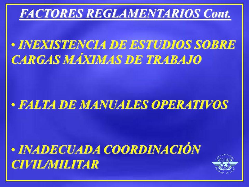 FACTORES REGLAMENTARIOS Cont.