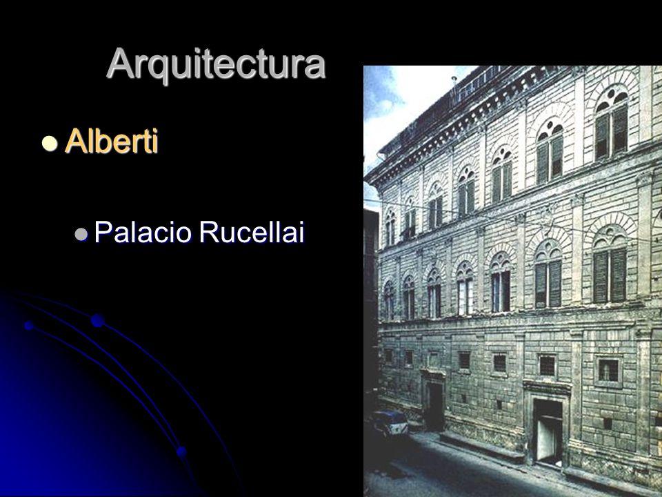 Arquitectura Alberti Palacio Rucellai