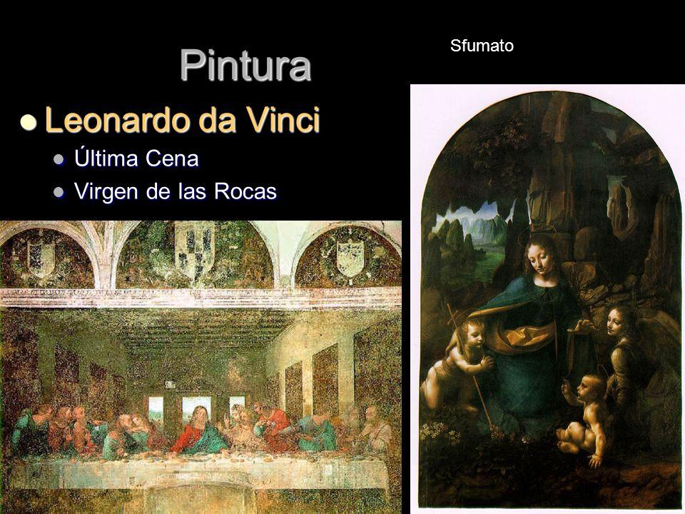 Pintura Sfumato Leonardo da Vinci Última Cena Virgen de las Rocas