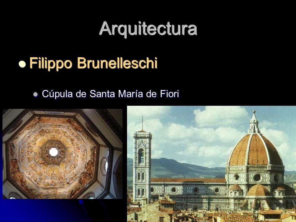 Arquitectura Filippo Brunelleschi Cúpula de Santa María de Fiori