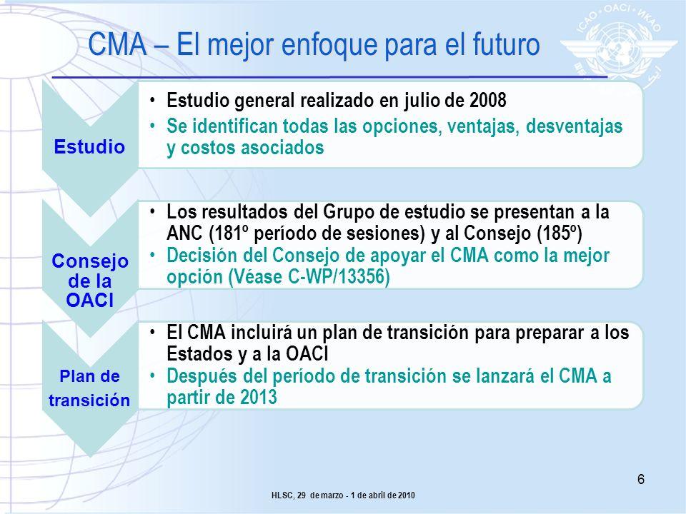 CMA – El mejor enfoque para el futuro