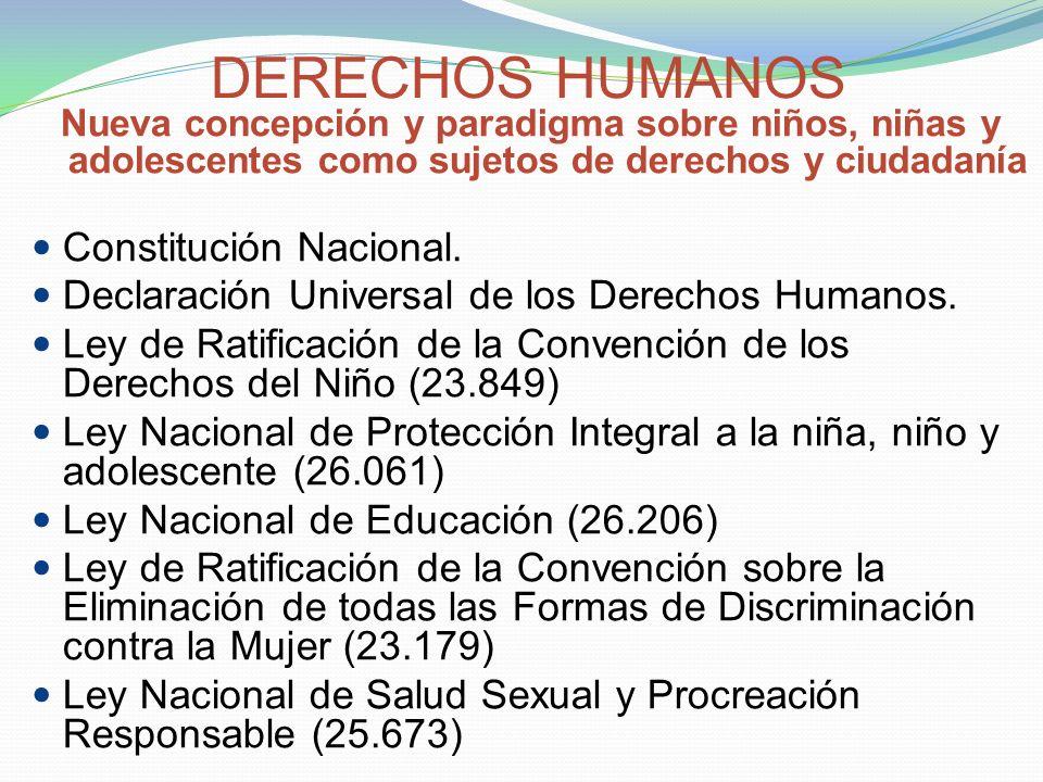 DERECHOS HUMANOS Constitución Nacional.