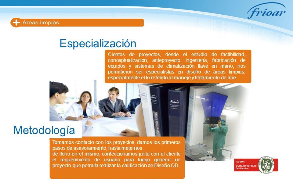 Especialización Metodología