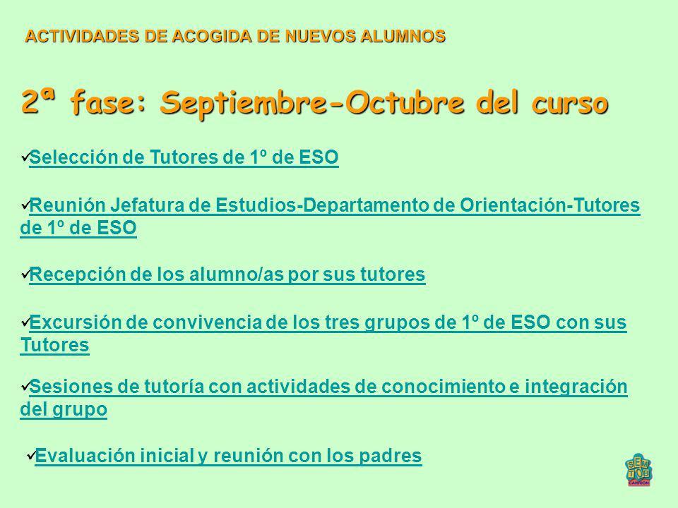 2ª fase: Septiembre-Octubre del curso