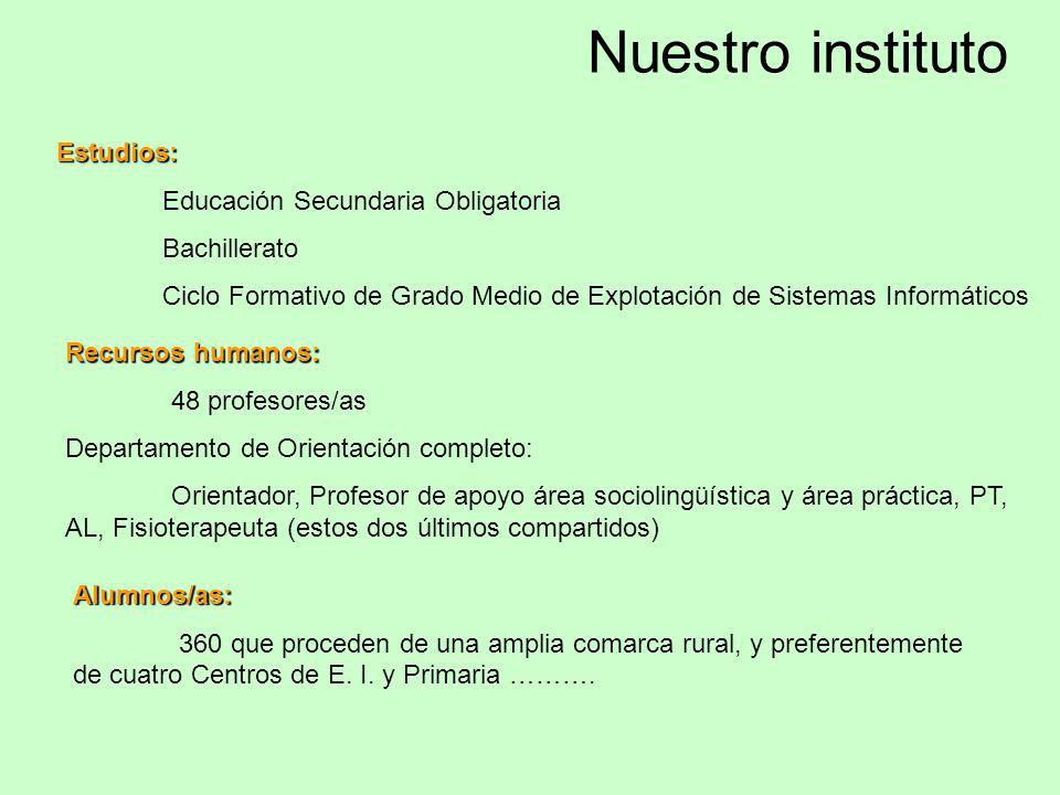 Nuestro instituto Estudios: Educación Secundaria Obligatoria