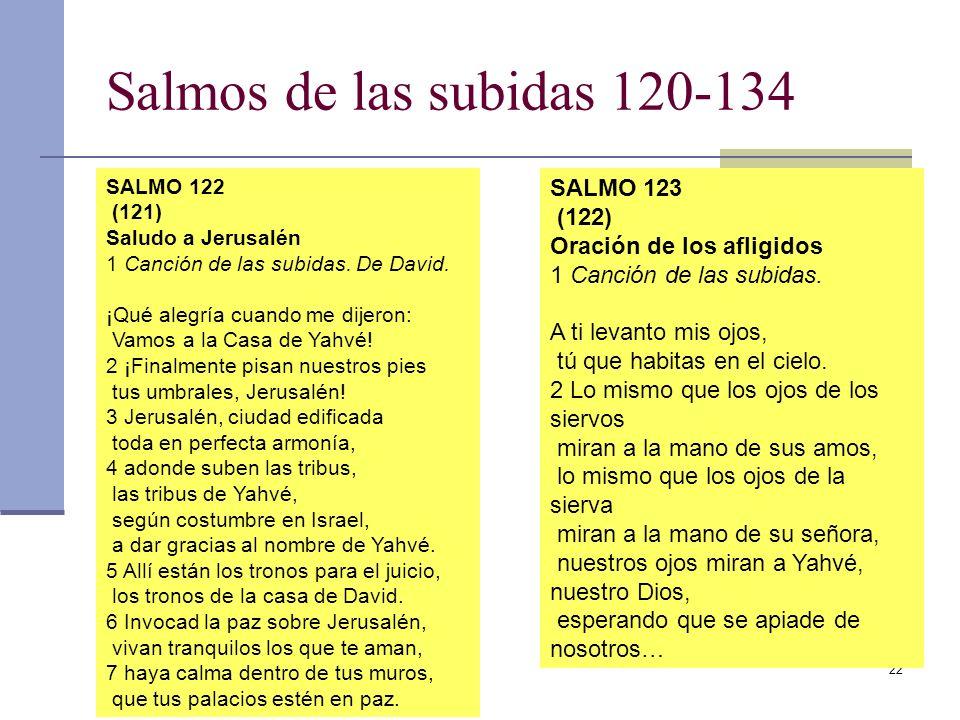 Salmos de las subidas 120-134 SALMO 123 (122) Oración de los afligidos