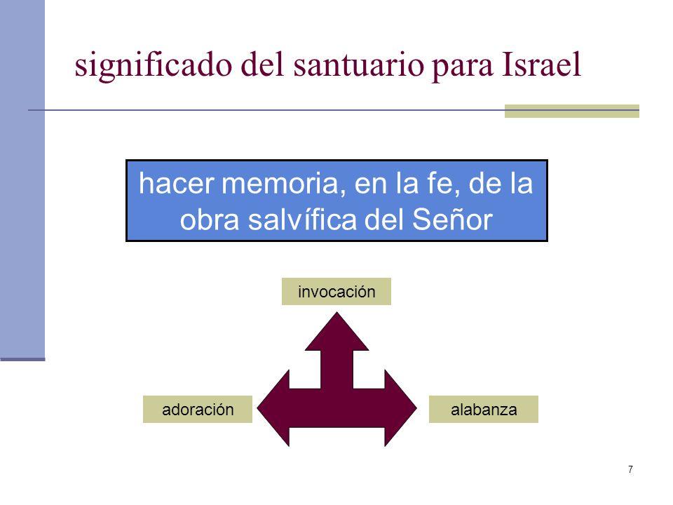 significado del santuario para Israel