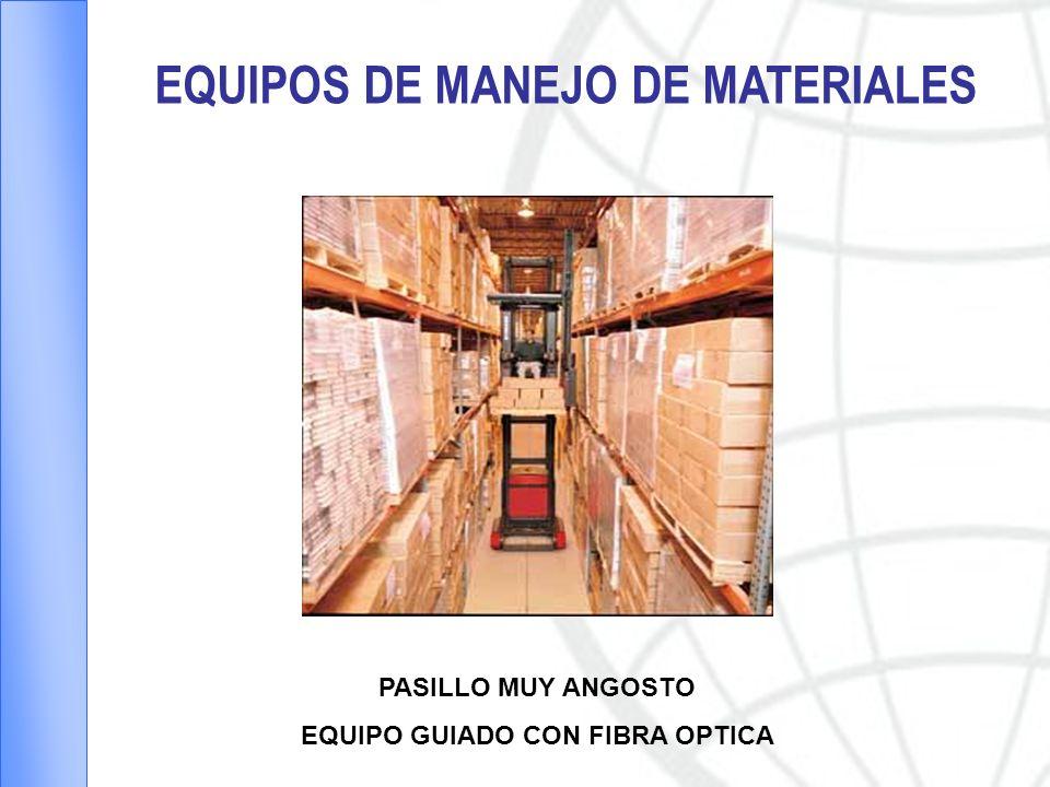 EQUIPOS DE MANEJO DE MATERIALES EQUIPO GUIADO CON FIBRA OPTICA
