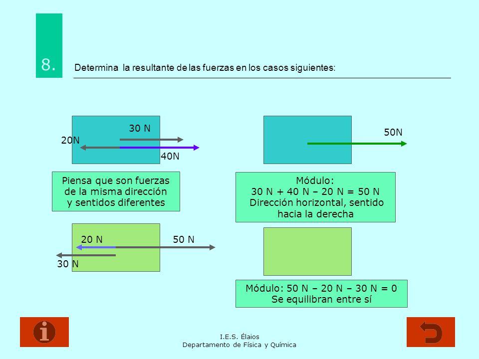 Determina la resultante de las fuerzas en los casos siguientes: