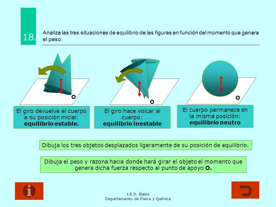 Analiza las tres situaciones de equilibrio de las figuras en función del momento que genera el peso.